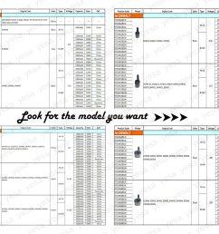 china dewalt 18v china dewalt 18v manufacturers and suppliers on alibaba com [ 2000 x 1600 Pixel ]