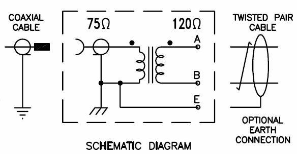 BNC to rj45 converter E1 ZTE fiberhome SDH accessory E1