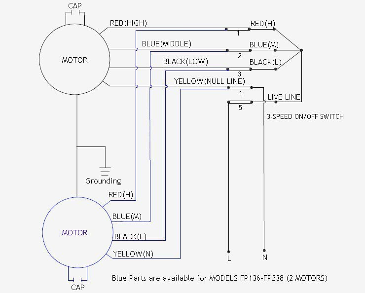 Ac Motor Sd Picture Wiring Diagram Chilled Water Fan Coil Horizontal Fan Coil Concealed