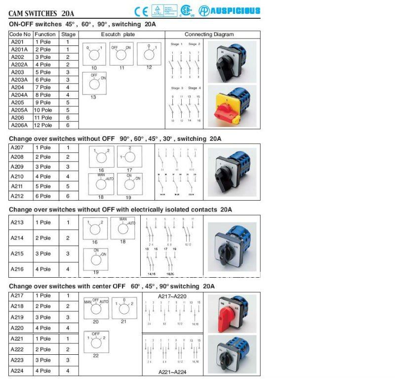 20A Rotary Switch, Cam Switch, Change Over Switch without