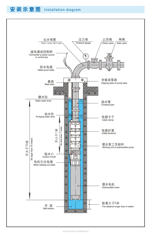 deep well jet pump installation diagram subaru impreza exhaust system wiring for