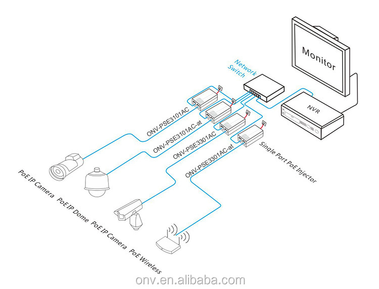 10/100m Single Port Poe Injector. Compatible With Ieee802