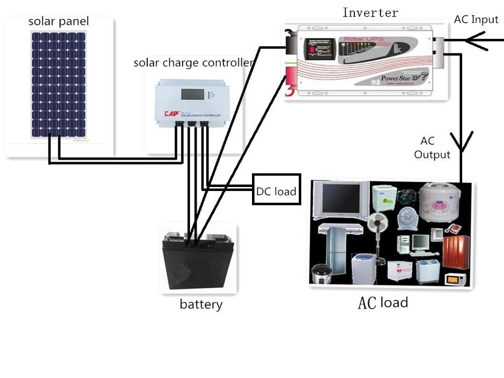 24 volt ac relay wiring diagram door chime حار مبيعات 2015 الألواح الشمسية 10w/ 20w/ 30w/ 50w/ 80w/ 100w/ 150w 200w 250w 300w ...