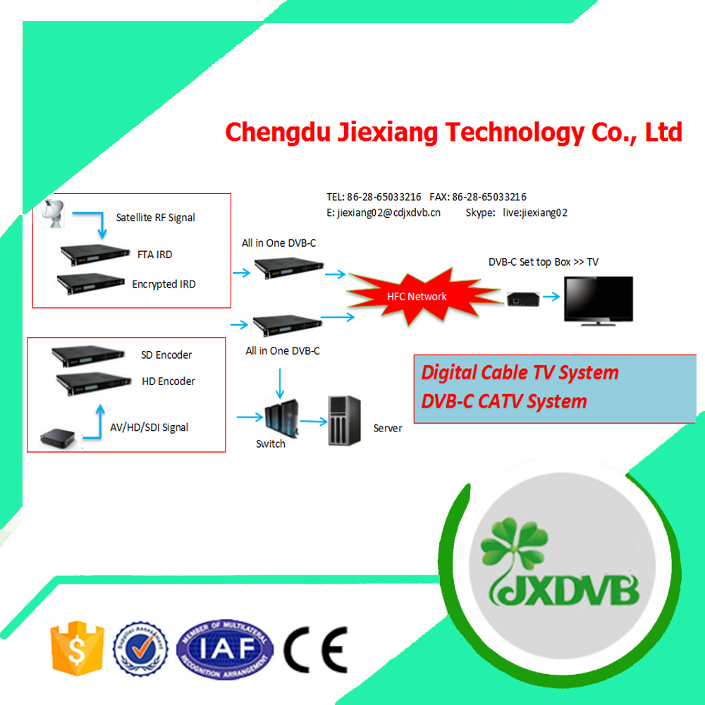 medium resolution of complete digital catv qam system for hotel buy iptv systems for hotel digital catv headend system hotel tv system product on alibaba com