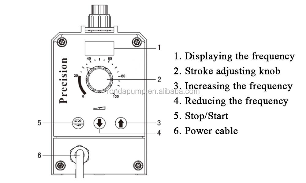 JLM small flow rate diaphragm metering pump flocculant