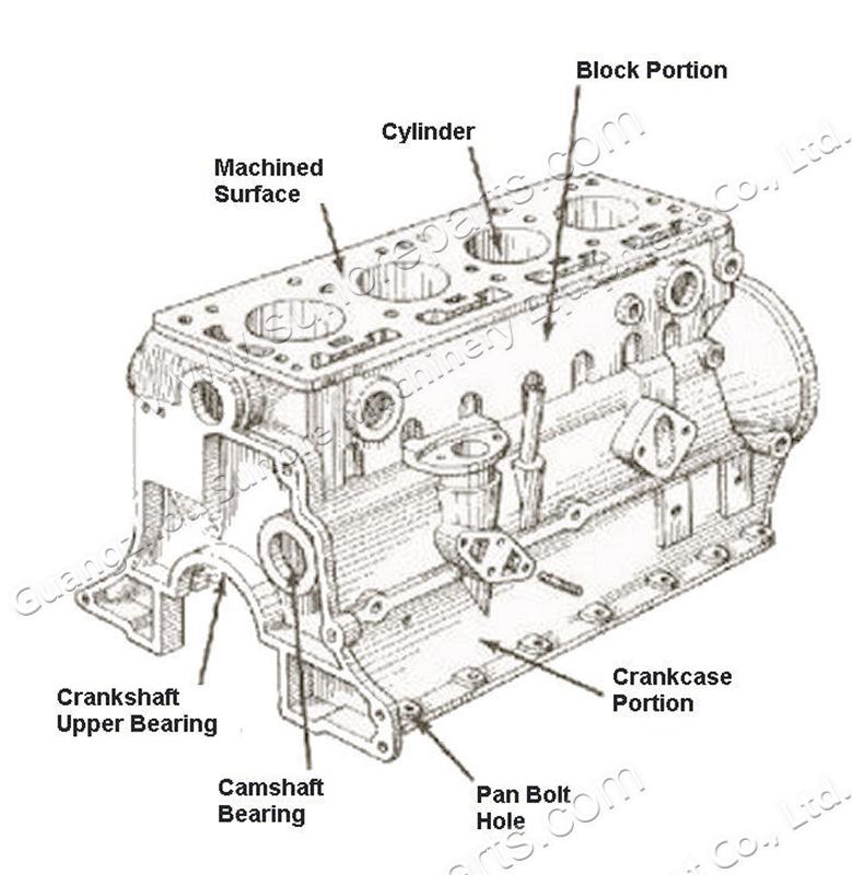 Oem New 3306 Diesel Engine Block 3306 Cylinder Block