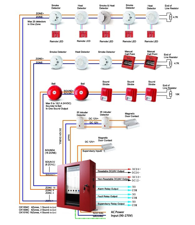 addressable fire alarm control panel wiring diagram ishikawa template word metal box dc24v conventional and 8 zone fighting