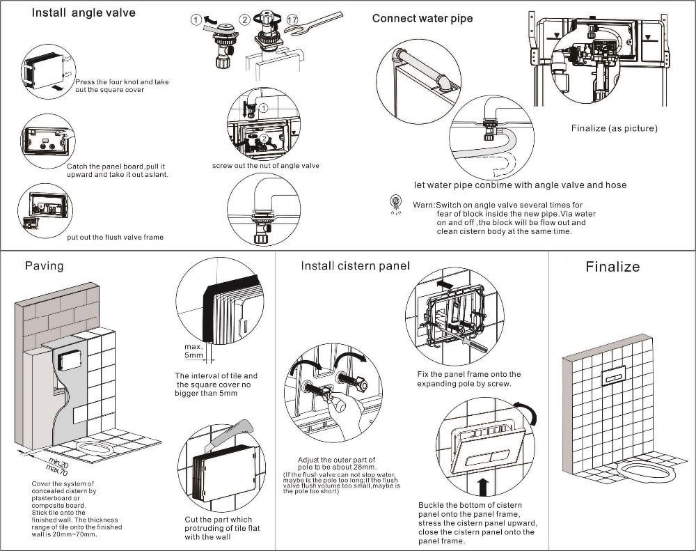 Ce Certificate Slimline Hideaway Toilet Wc Water Flush