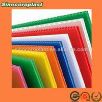 Recyclable Conductive Corrugated Plastic Wall Panels - Buy ...