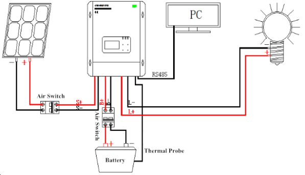 Jnge Mppt Solar Charge Controller 60a 12/24/48v Auto Ce