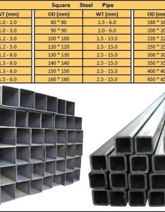ms carbon steel square pipe galvanized tube weight chart price also rh alibaba