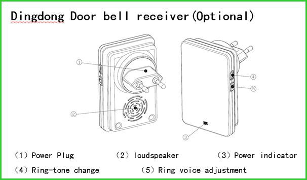 Wifi Doorbell With Wireless Dingdong Bell,Ip Video Door