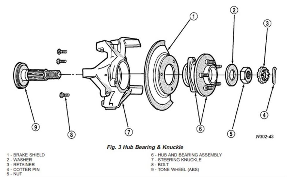 515019 Front Automotive Wheel Hub Bearing 15997073 For C