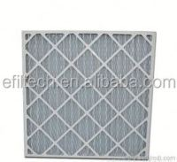 Pre Filter Panel Filter Type Paper Furnace Filter - Buy ...