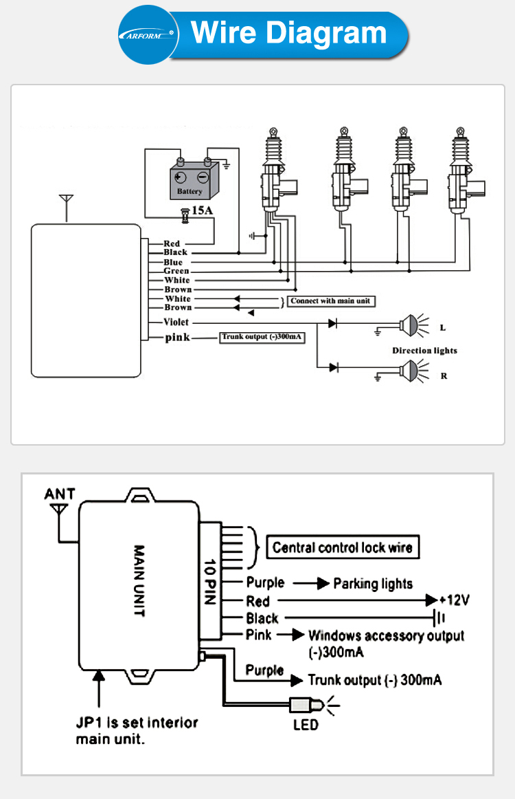 medium resolution of remote central locking car central lock wiring wiring diagram remote control door lock wiring diagram for