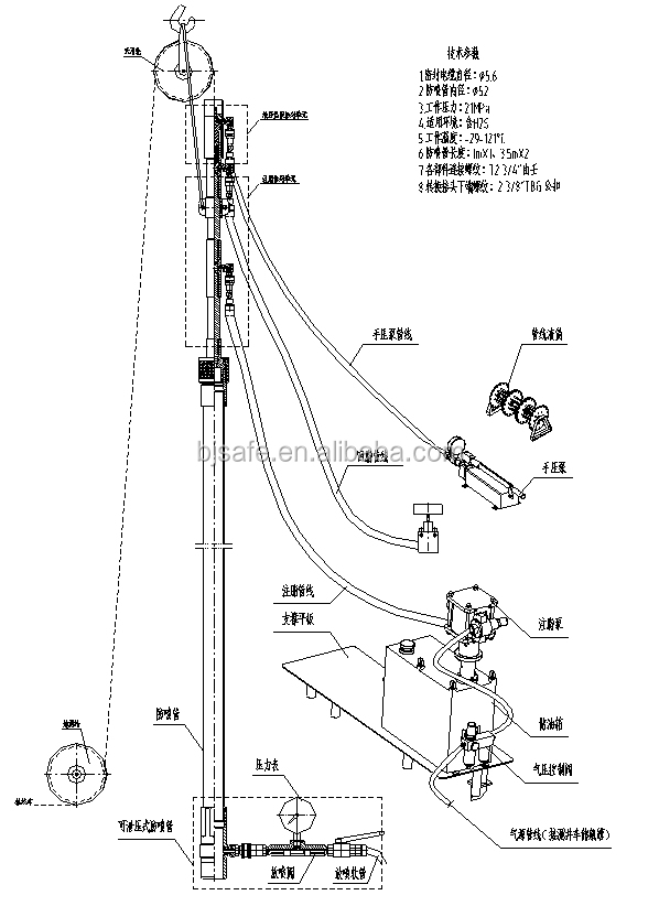 Inject Profile Logging Wireline Pressure Control Equipment