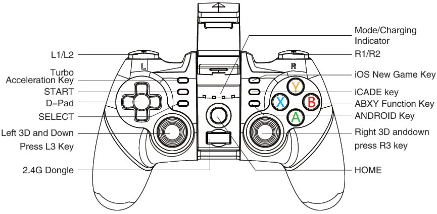 Ipega 9076 2.4g 3in1 Bluetooth Wireless Game Controller