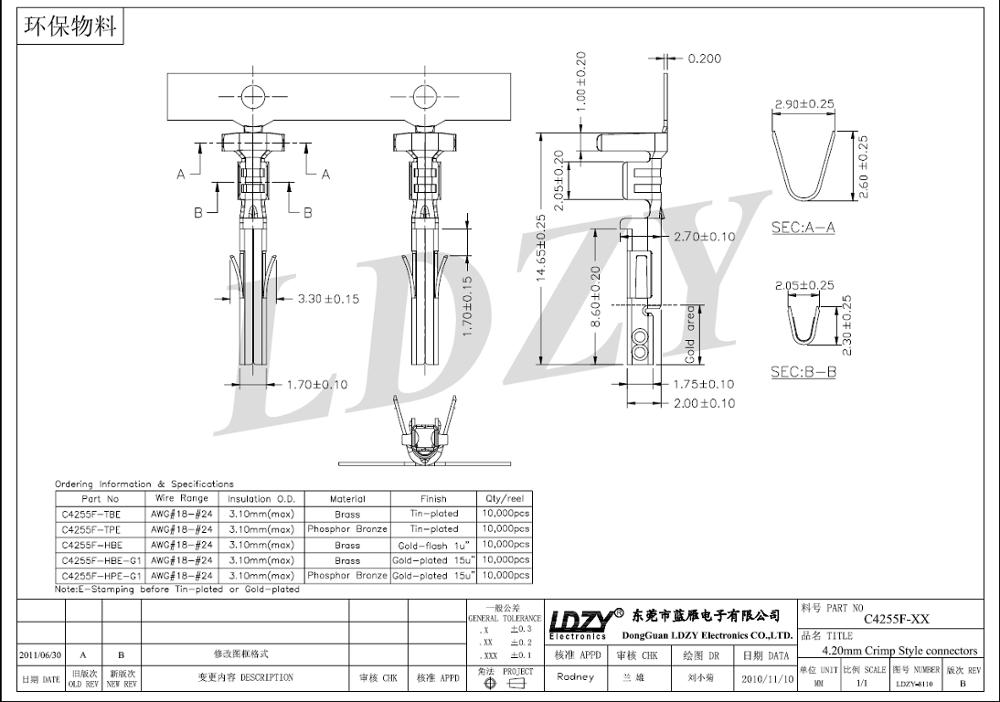 Molex 0015246101 Molex Wire To Wire Connector Molex Mini