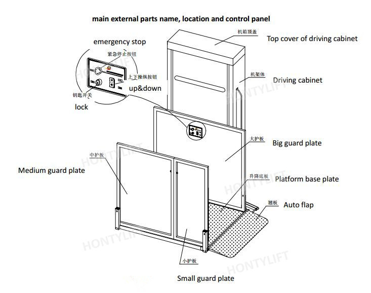Hydraulic Wheelchair Platform Lift Price For Disabled Lift