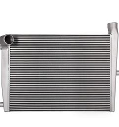 get quotations scitoo charge air cooler 2419 001 fits for van hool bus [ 1500 x 1500 Pixel ]