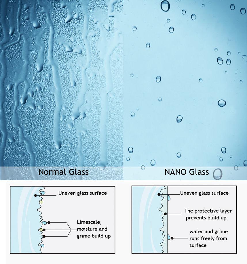 Duschabtrennung Badewanne Faltwand Duschwand Glas Badewannenfaltwand