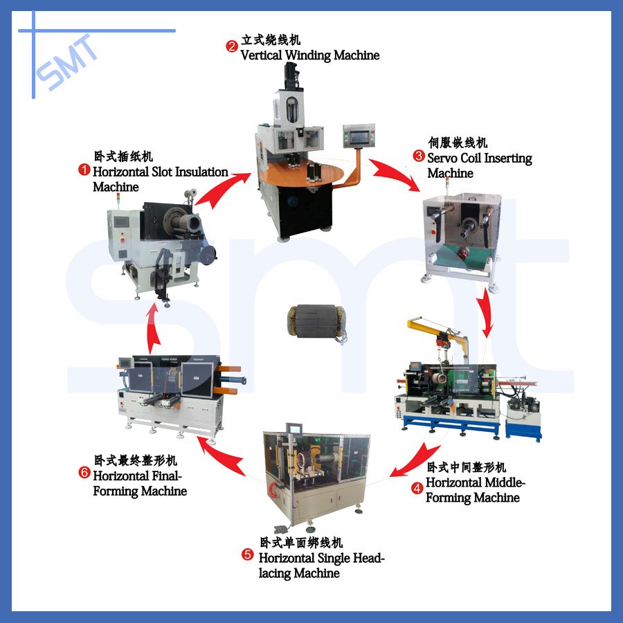 hight resolution of miniature motorcycle motor stator production assembly line