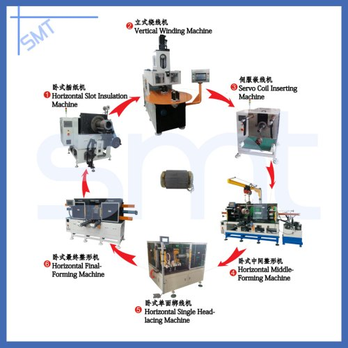 small resolution of miniature motorcycle motor stator production assembly line