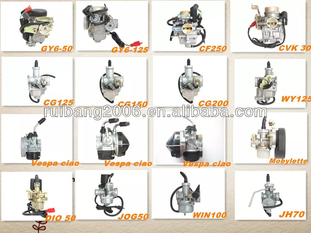 hight resolution of 26mm howhit gy6 150 150cc carburetor intake scooter go kart carb electric choke buggie baja