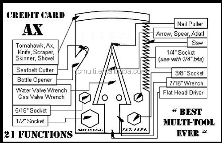 2017 Newest Wilderness Survvial Multi Tool Card With Axe
