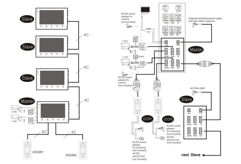Bcomtech Cheap Smart Apartment 4 Inch Video Door Phone