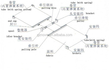 Novo Electric Manual Retractable Awning Price/motorized