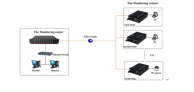 Duplex Transmission Diagram, Duplex, Free Engine Image For
