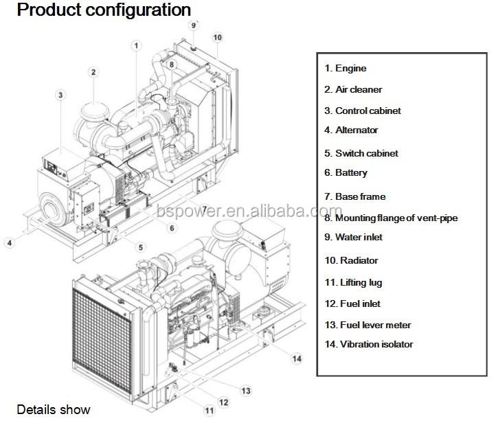 710kw Binshi Power Electronic Governor Diesel Generation