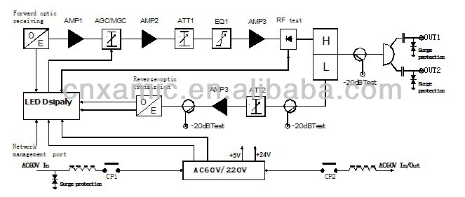 fpv transmitter wiring diagram 3 phase motor u v w outdoor catv video and receiver circuit buy