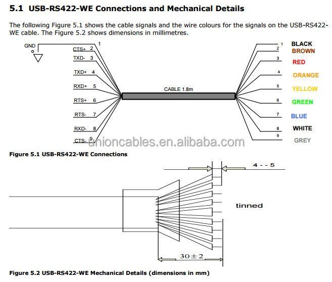 Ftdi Usb a Rs422 niveles convertidor Uart serie de Cable