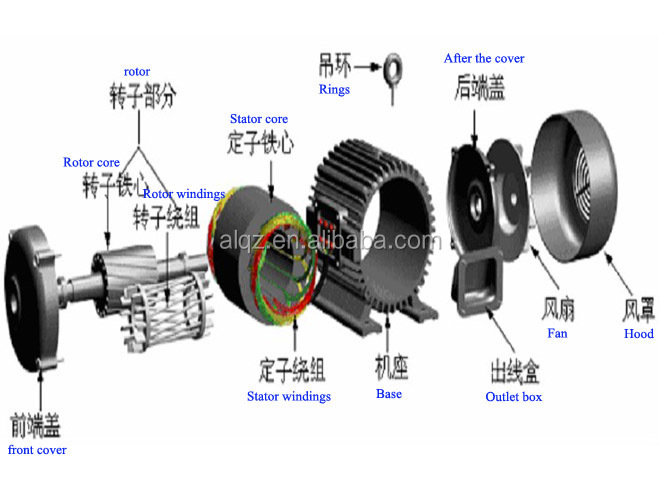 Abb Low Voltage Motor Wiring Diagram Crane Spare Parts 3 Phase Small Electric Induction Motor