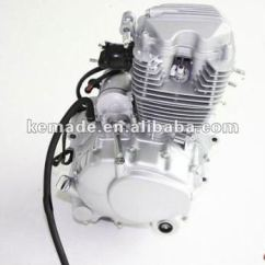 Loncin Atv Wiring Diagram Troy Bilt Tiller Carburetor Zongshen Lifan 200cc 250cc 4 Stroke Manual Engine - Buy Engine,cg250 ...