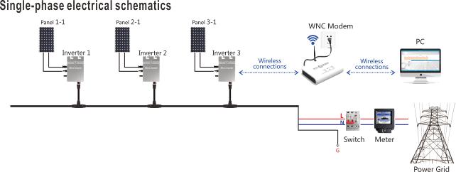Kd Solar Power System Home Sine Wave Solar Micro Inverter