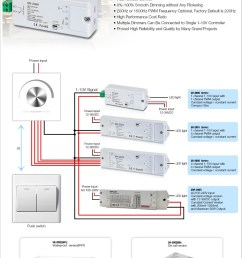 0 1 10v led dimmer wire diagram with push button [ 1000 x 1547 Pixel ]