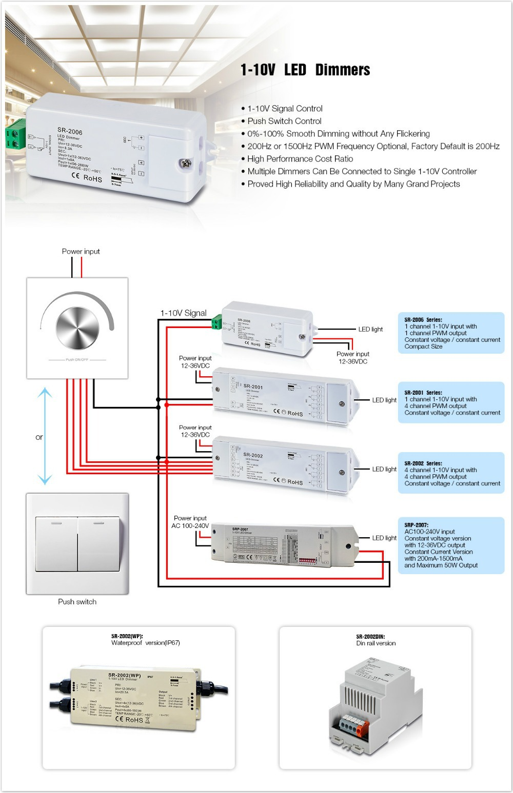 medium resolution of 0 1 10v led dimmer wire diagram with push button