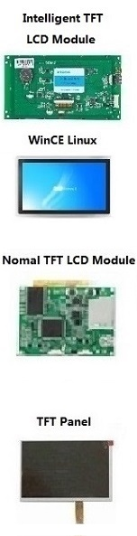 Industrial Panel Module 8.0 inch LCD Touch Monitor with Controller Board + Program + Serial Interface