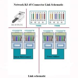 Lan Wire Connector Rj 45 Cat5ecat 6 Rj45 Connectors  Buy Rj45 Connectors,Wire Connector,Cat6