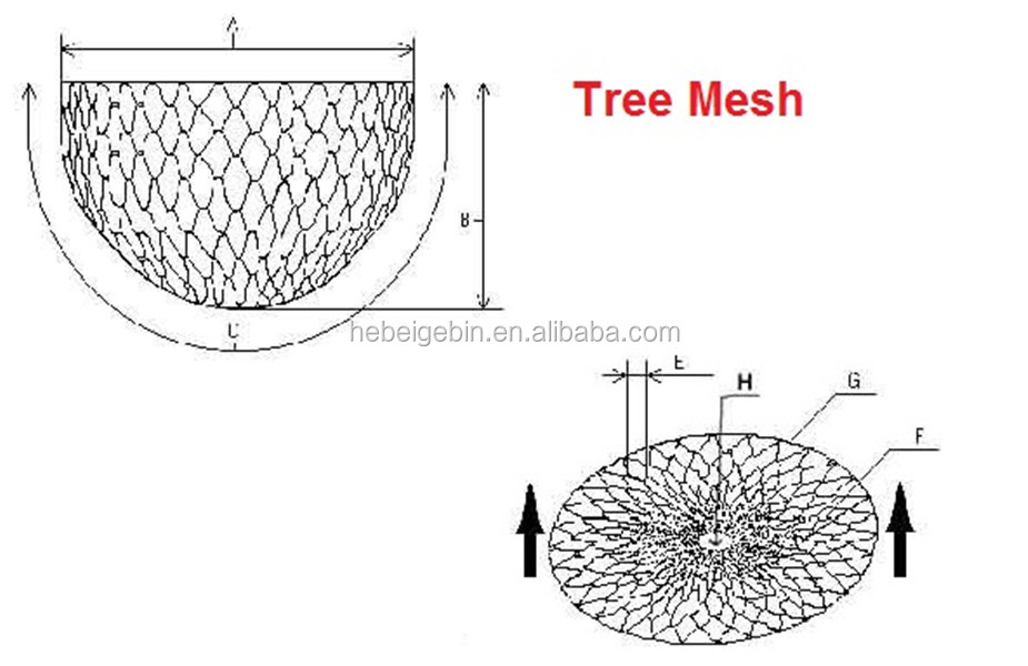 Chain Link Wire Basket For Plant Root Protect Transplant