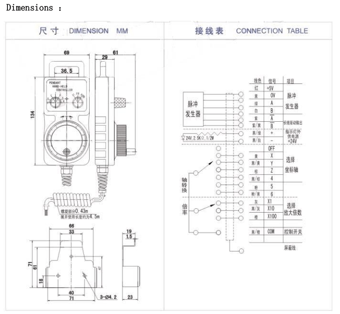 Plant Price Cnc Mpg Fanuc Or Siemens System Cnc 4 Axis