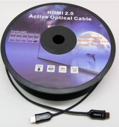 30m 4k 60hz full hd fibre optic hybrid hdmi cable with 2160p resolution 3d ultra slim [ 1000 x 824 Pixel ]