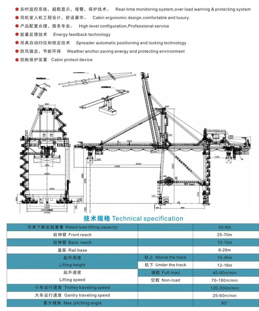medium resolution of 40t ship to shore gantry crane quayside container crane