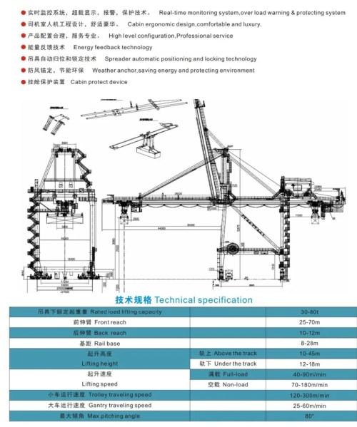 small resolution of 40t ship to shore gantry crane quayside container crane