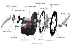 Greenpedel Tsdz 2 Tongsheng 36v 350w Electric Bike Mid Drive Ebike Motor 250w 24v For Electric