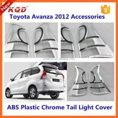 Perbedaan Grand New Avanza E Dan G Launching Koleksi Ide 96 Harga Lampu Belakang Mobil Toyota ...