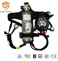 self contained breathing apparatus scba rhzkf 6 8 30 positive pressure air respirator ayonsafety [ 1417 x 1417 Pixel ]